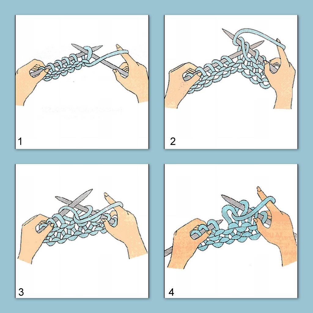 Apprendre a tricoter laine et tricot - Apprendre a tricoter gratuitement ...