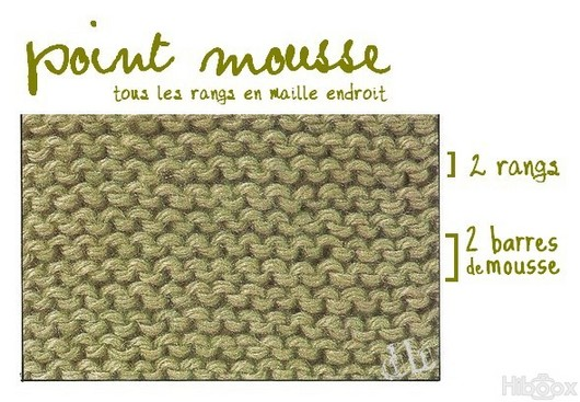 point endroit tricot