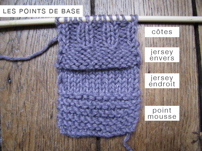 tricot differentes mailles